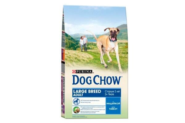 Dog Chow Adult Large Breed сухой корм для взрослых собак крупных пород с индейкой, 14 кг